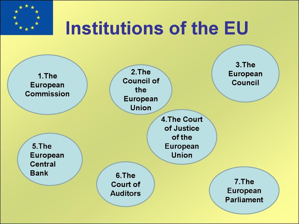 Europeiska unionens institutioner